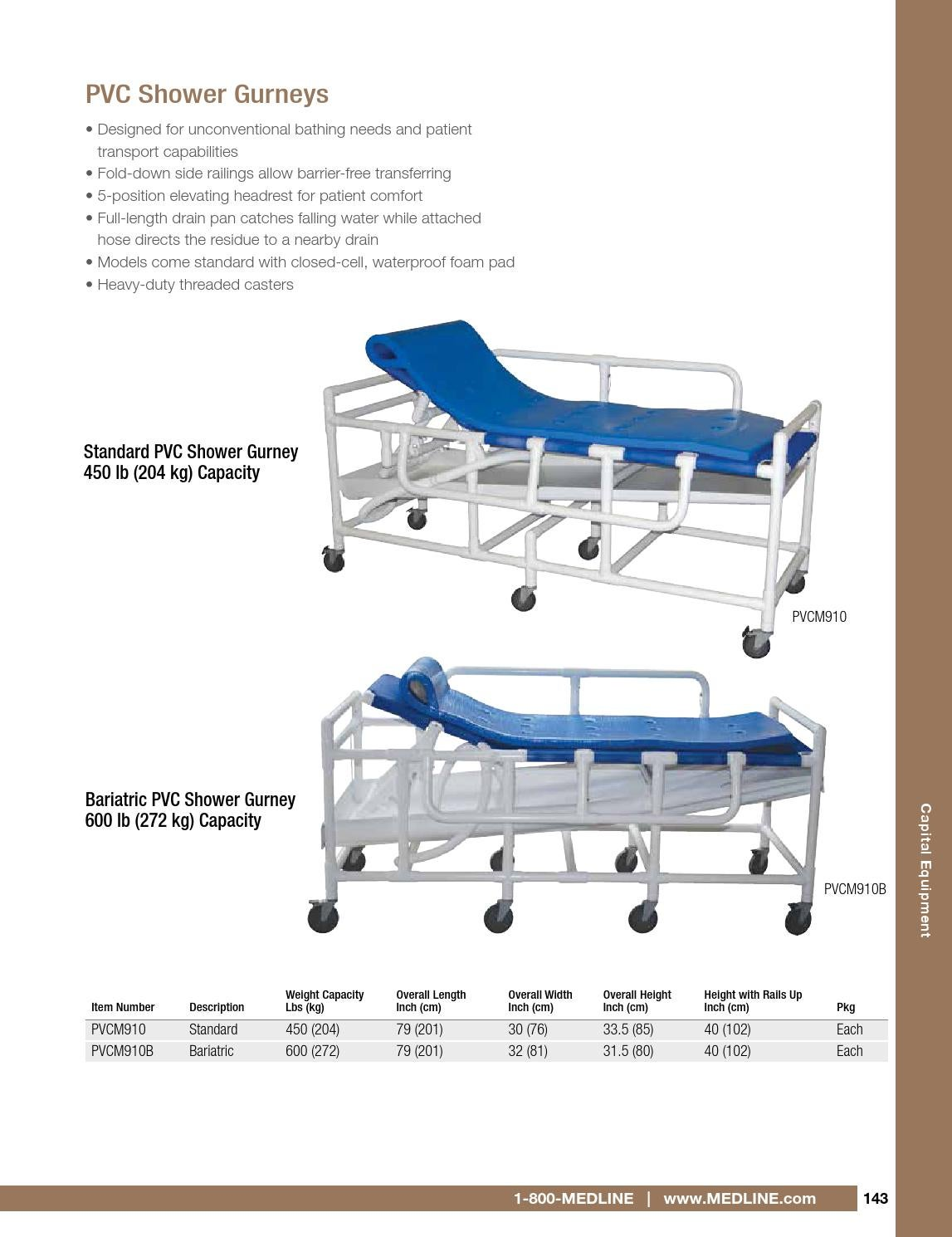 Medline Durable Medical Equipment Catalog by Medline Industries - issuu