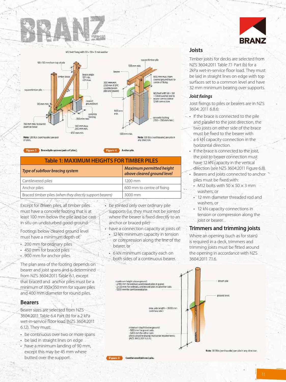 Mitre 10 In Trade Magazine February 2014 By Draftfcb Issuu
