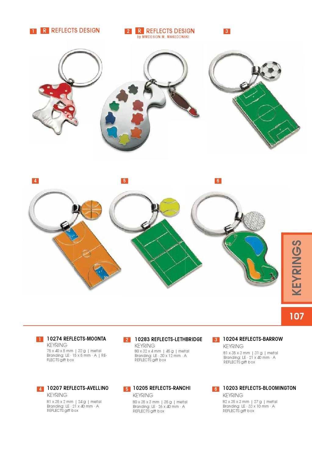 Order For 3 X Belongs To Keyrings And Box