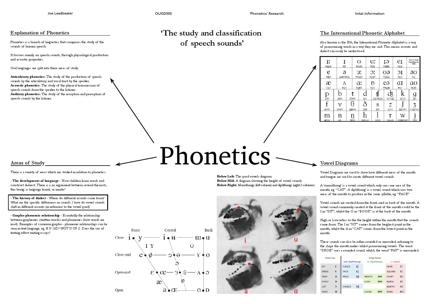 phonetic mouth diagram