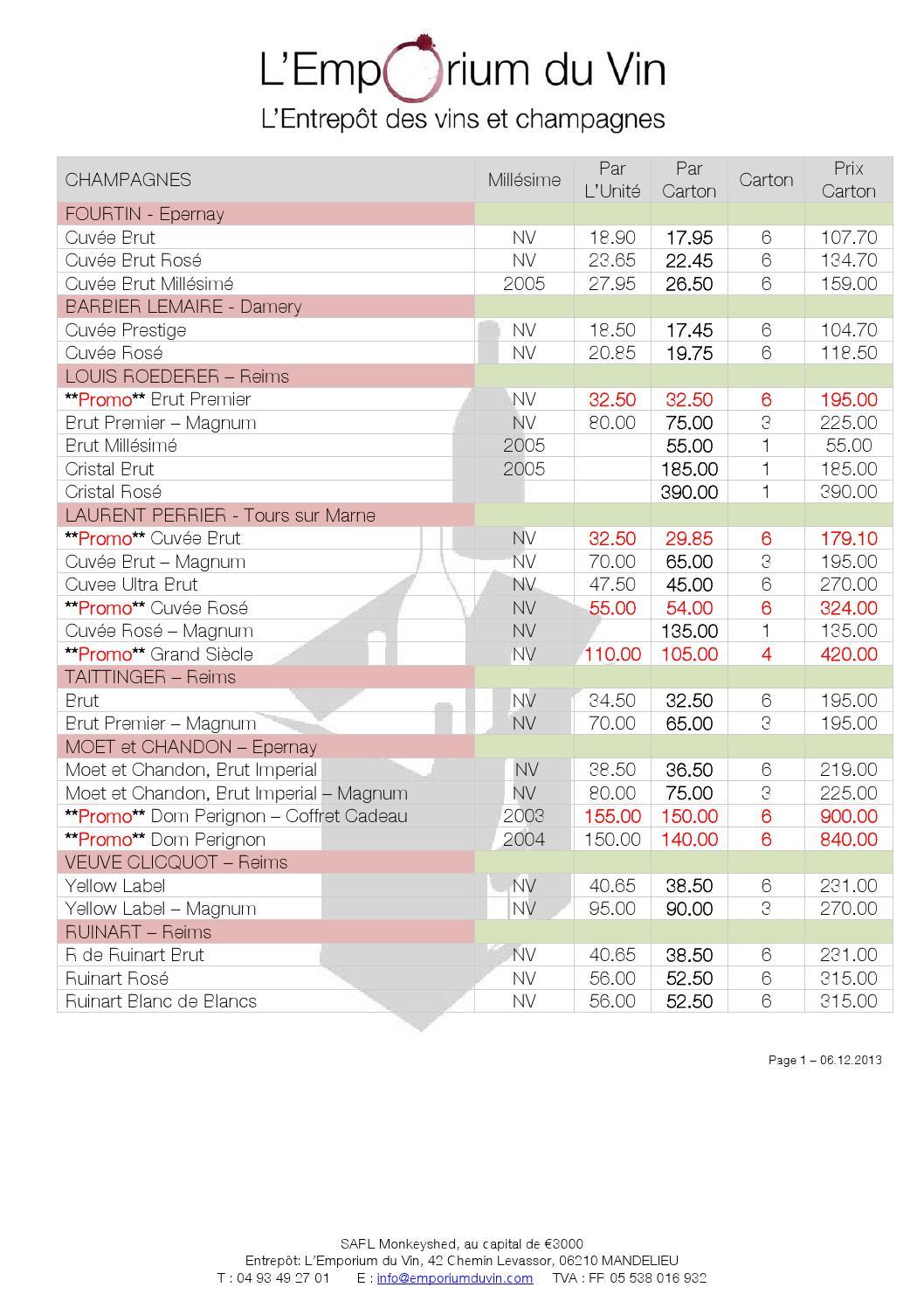Wine list february 2014 by melanie ignatieff issuu for Table 52 wine list