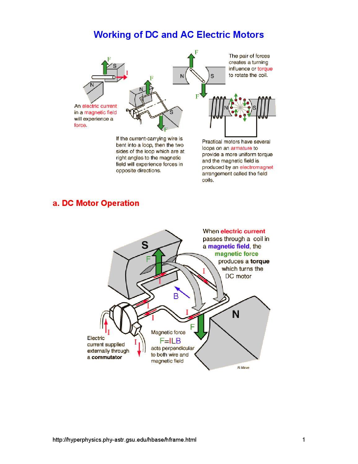 DC and AC electric motors by ROGER BIN JOHN - - issuu