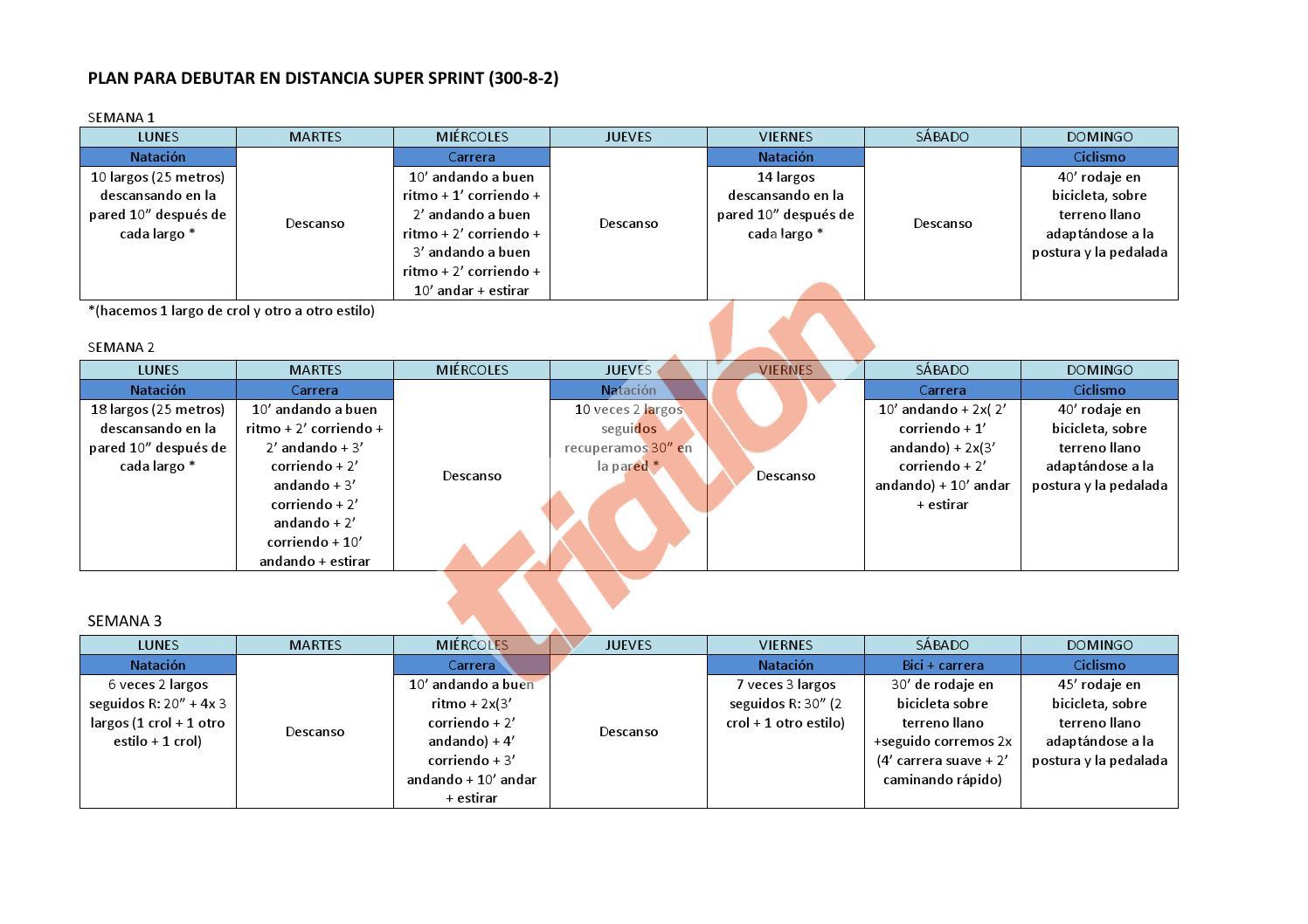 plan entrenamiento triatlón super sprint by motorpress ibérica issuu