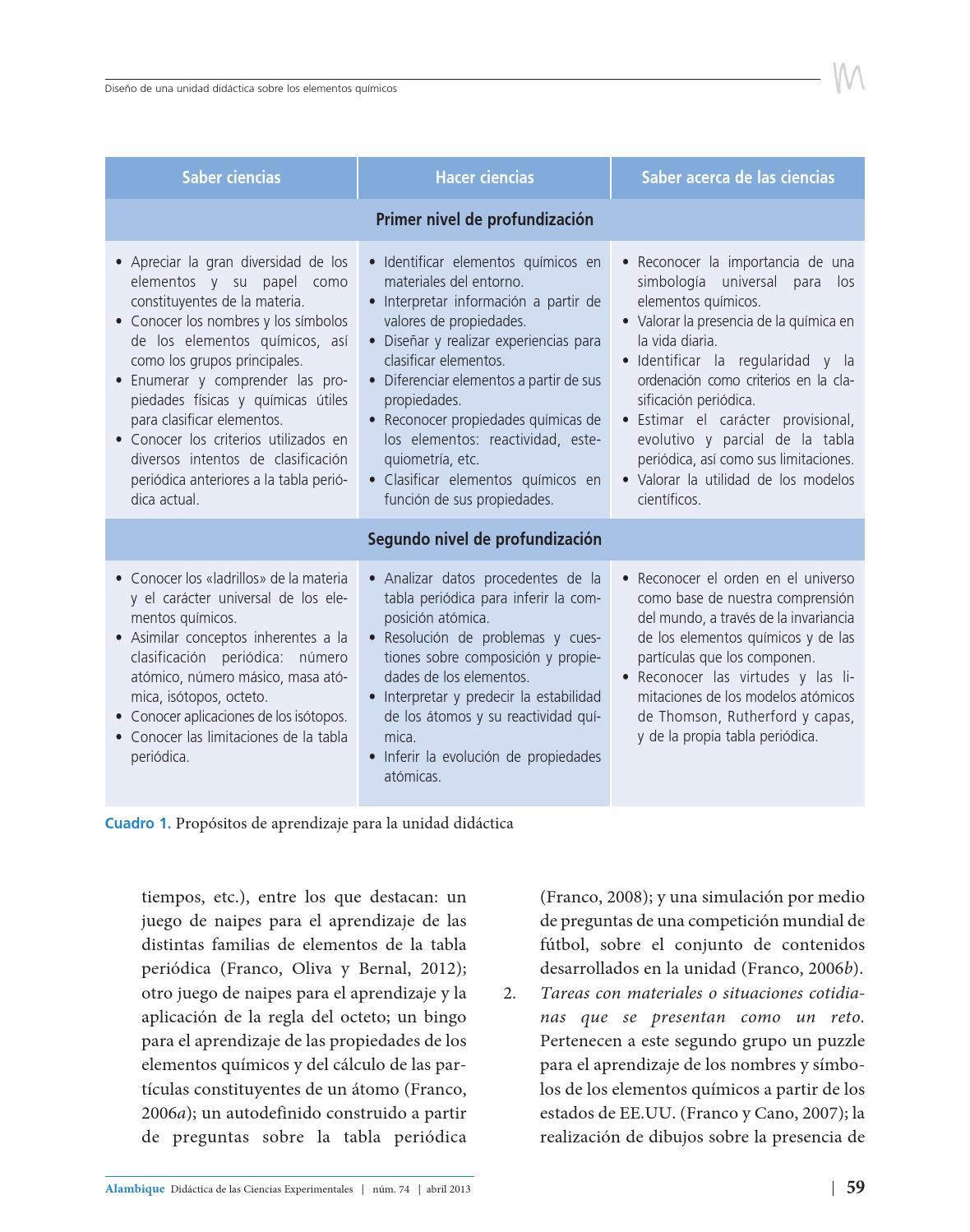 Alambique didctica de las ciencias experimentales by editorial alambique didctica de las ciencias experimentales by editorial gra issuu urtaz Image collections