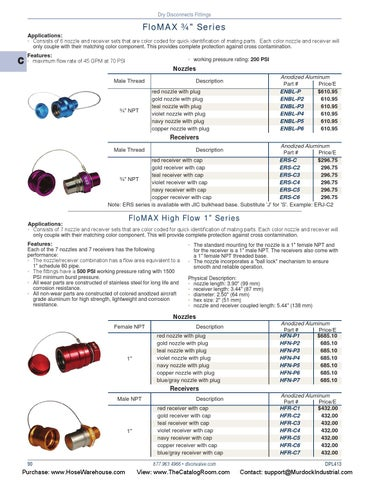Anodized Aluminum 1 ID 1 ID Dixon HFR-C4 1 Anodized Male NPT Violet High Flow Receiver with Cap