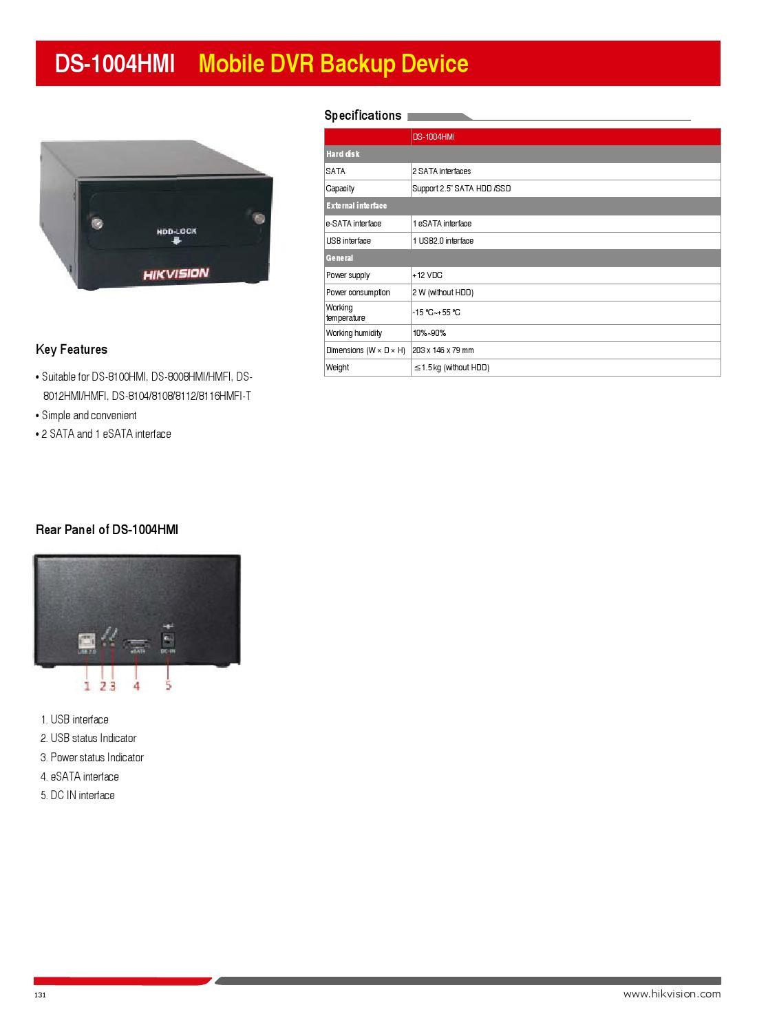 Hikvision product catalog by Balogh János - issuu