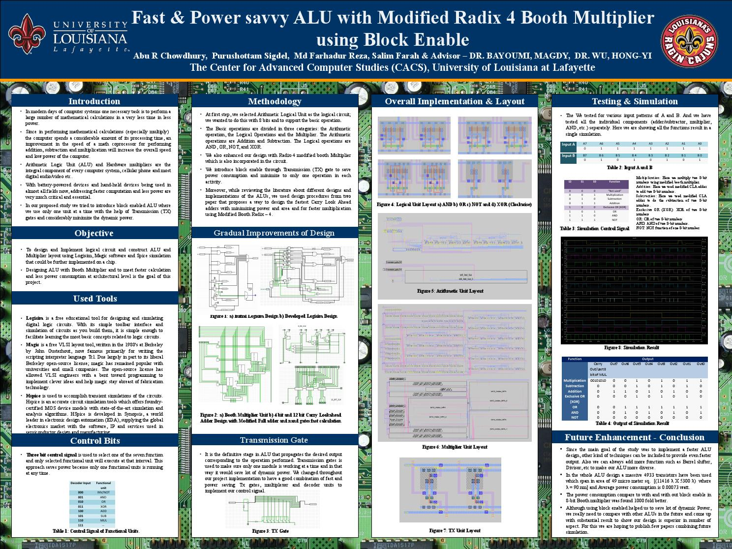 Fast Power Savvy Alu With Modified Radix 4 Booth Multiplier Using 8 Bit Circuit Diagram Block Enable Alphaposter By John Rahat Issuu