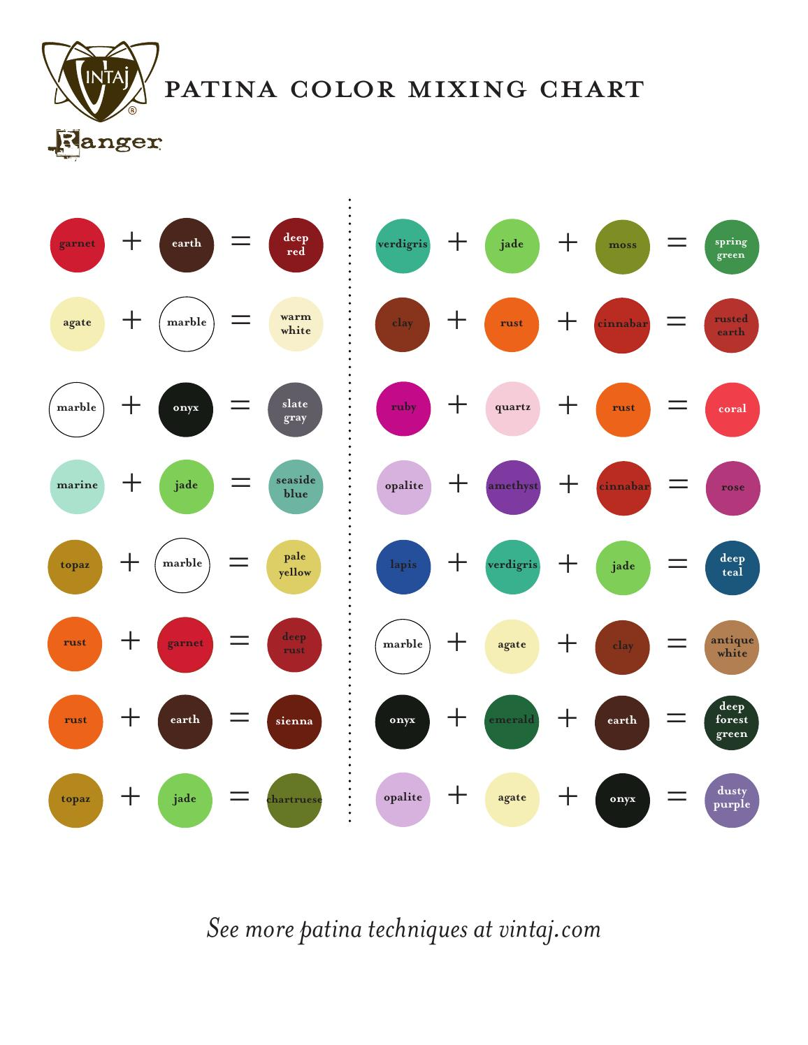 Mixed colors chart gallery free any chart examples mixed colors chart image collections free any chart examples mixed colors chart gallery free any chart nvjuhfo Images