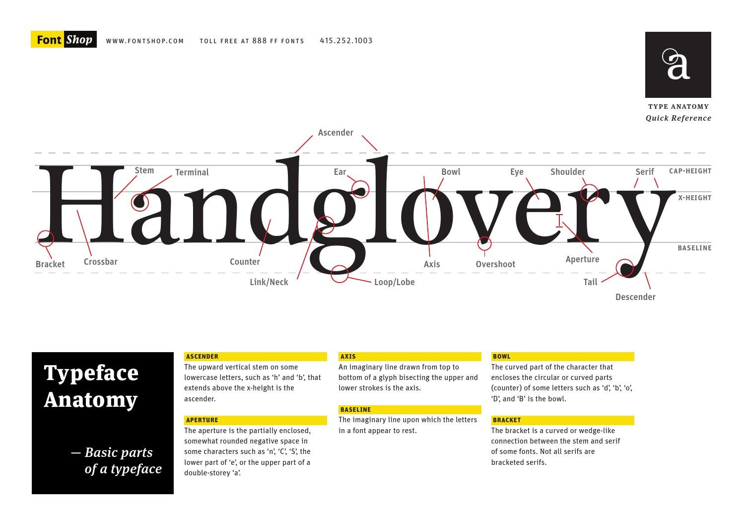 Typeface Anatomy By Guillermo Otero Issuu