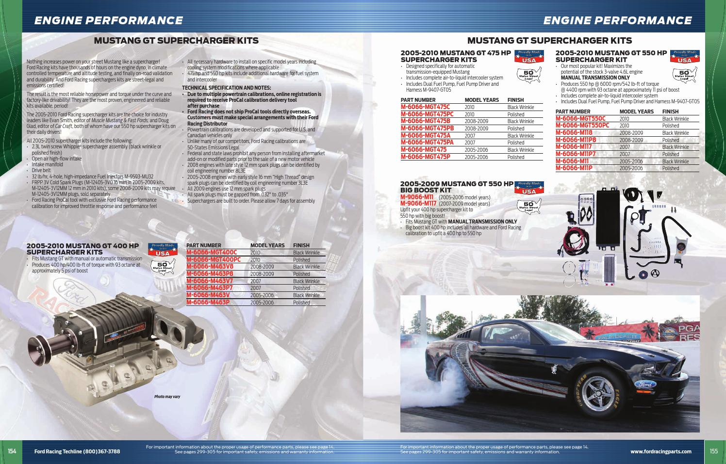 2014 frpp catalog by TMeyer Inc - issuu