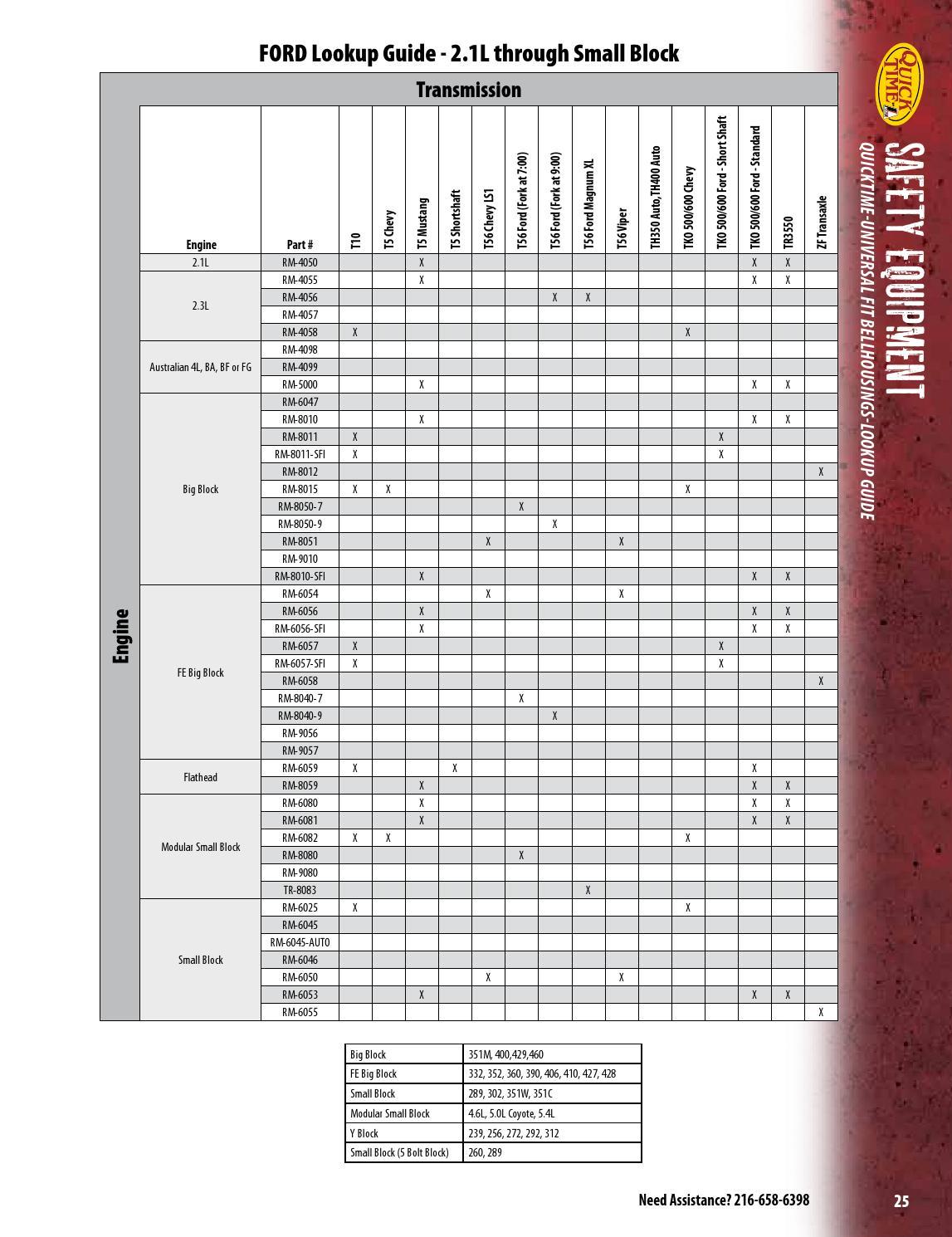 Lakewood catalog 2013 74743g by TMeyer Inc - issuu