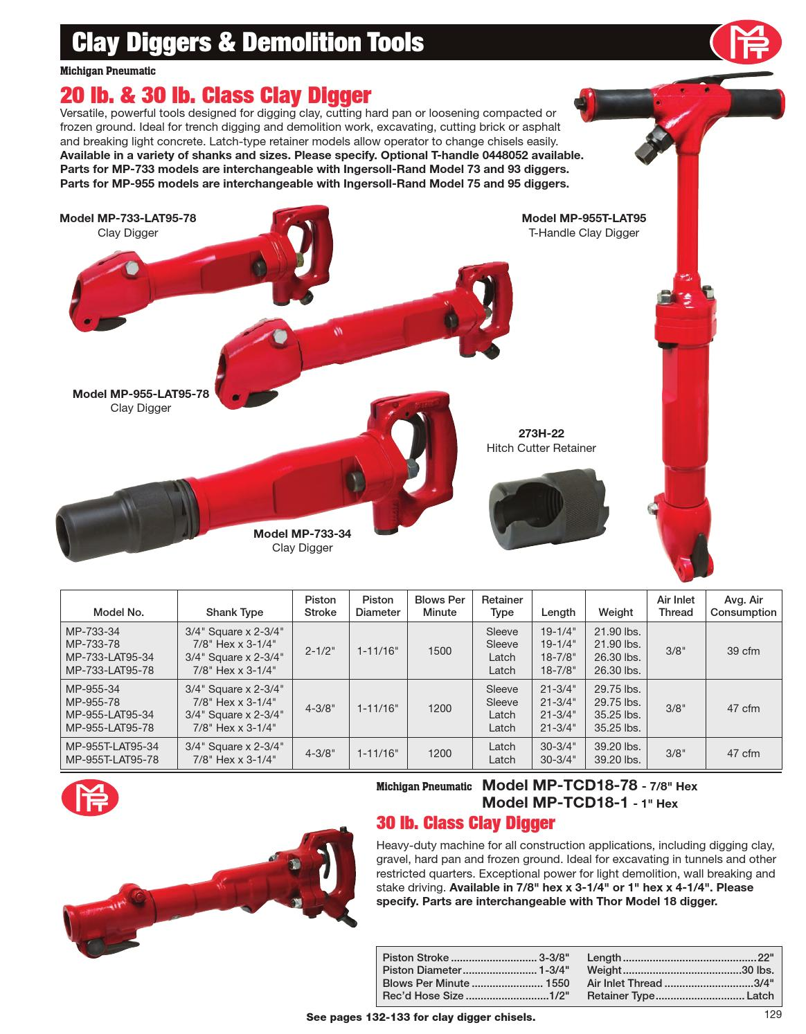 Michigan Pneumatic Tool Catalog By Michigan Pneumatic Tool