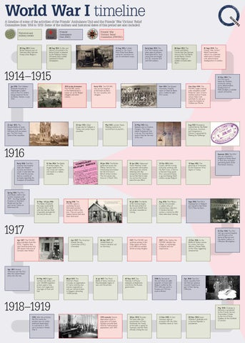 WWI timeline 1914-18 poster by Quakers in Britain - issuu