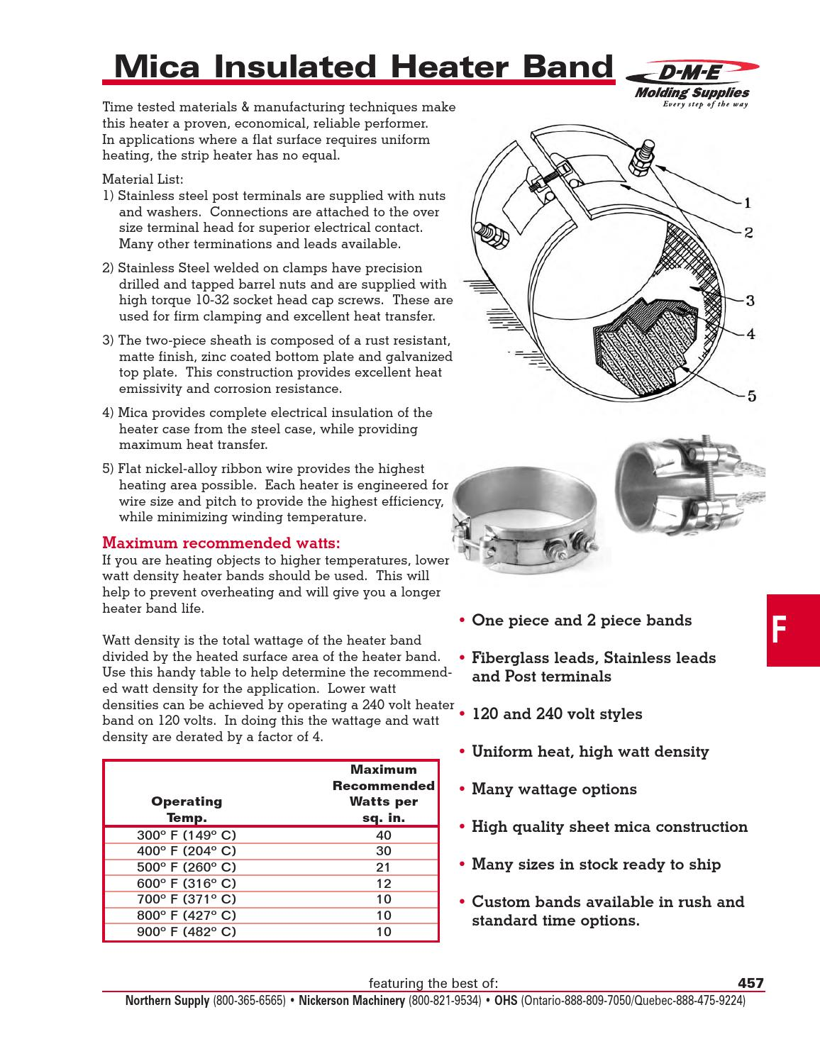 band heater wiring diagram  | 630 x 800