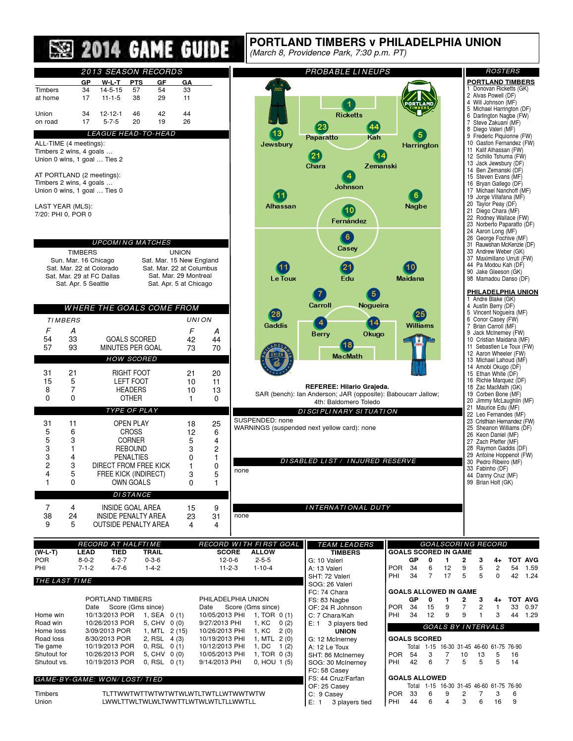 Game Guide: Portland Timbers vs. Philadelphia Union Mar. 3
