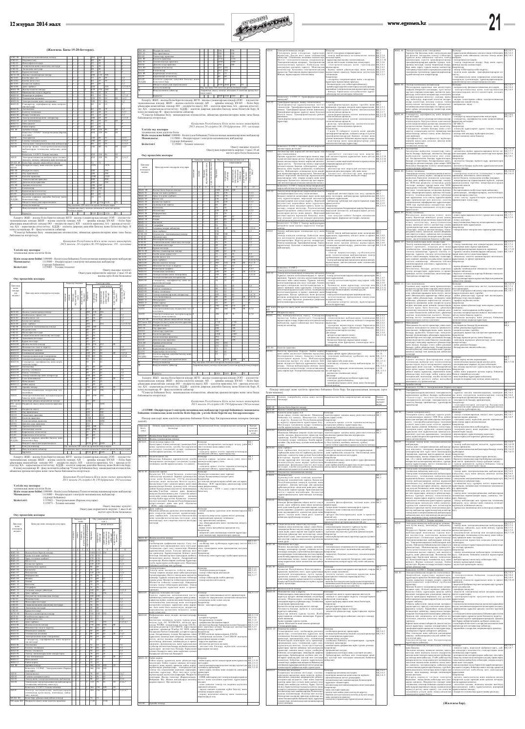 Онлайн ойын свинтус ойын картасы