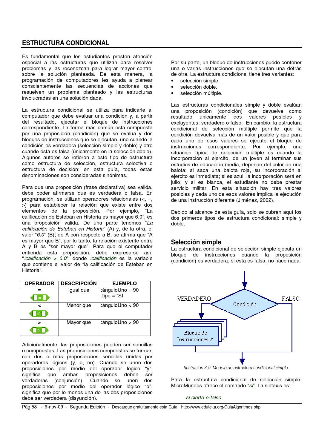 Fundamentos De Programacion Con Scratch By Josue Garcia Issuu