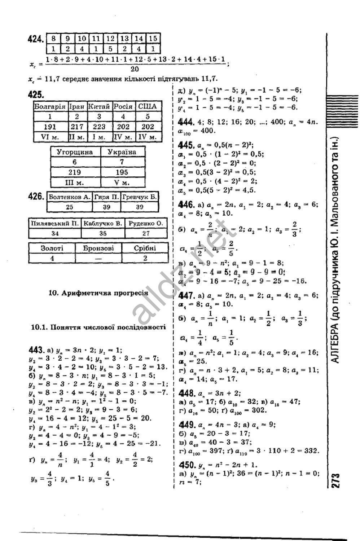 Клас ю.і.мальований алгебра гдз г.м.литвиненко гдз 9 г.м.возняк