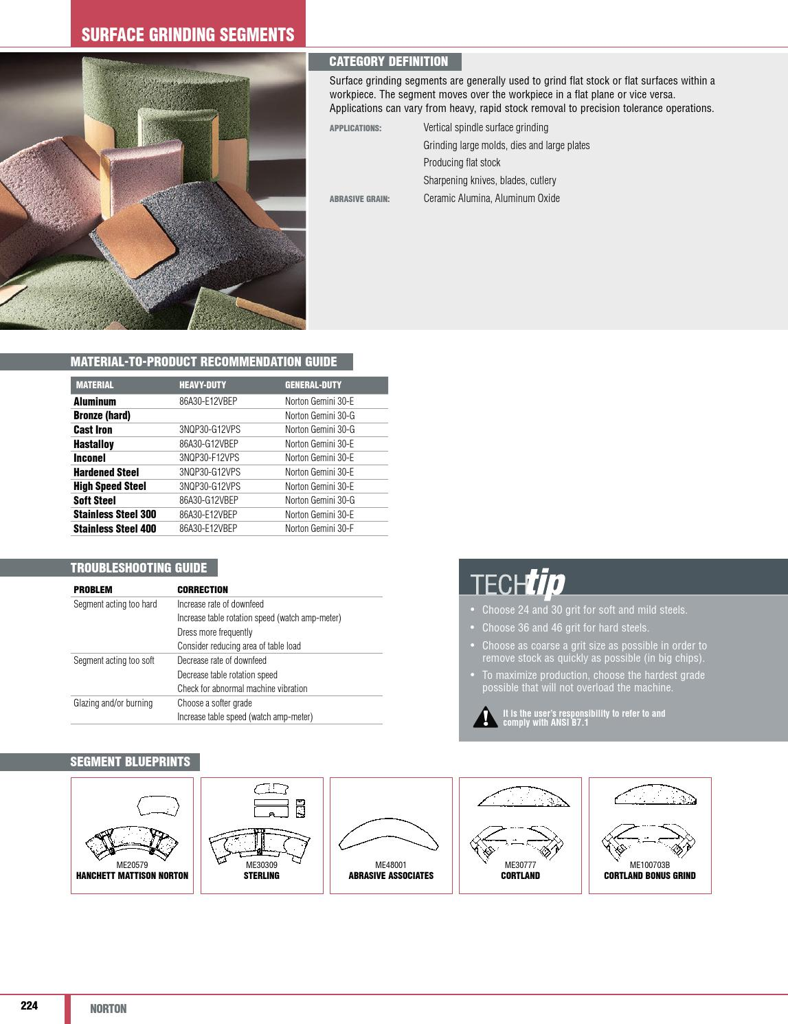 Catalog industrialabrasiveproducts 2013 by BTS Company - issuu