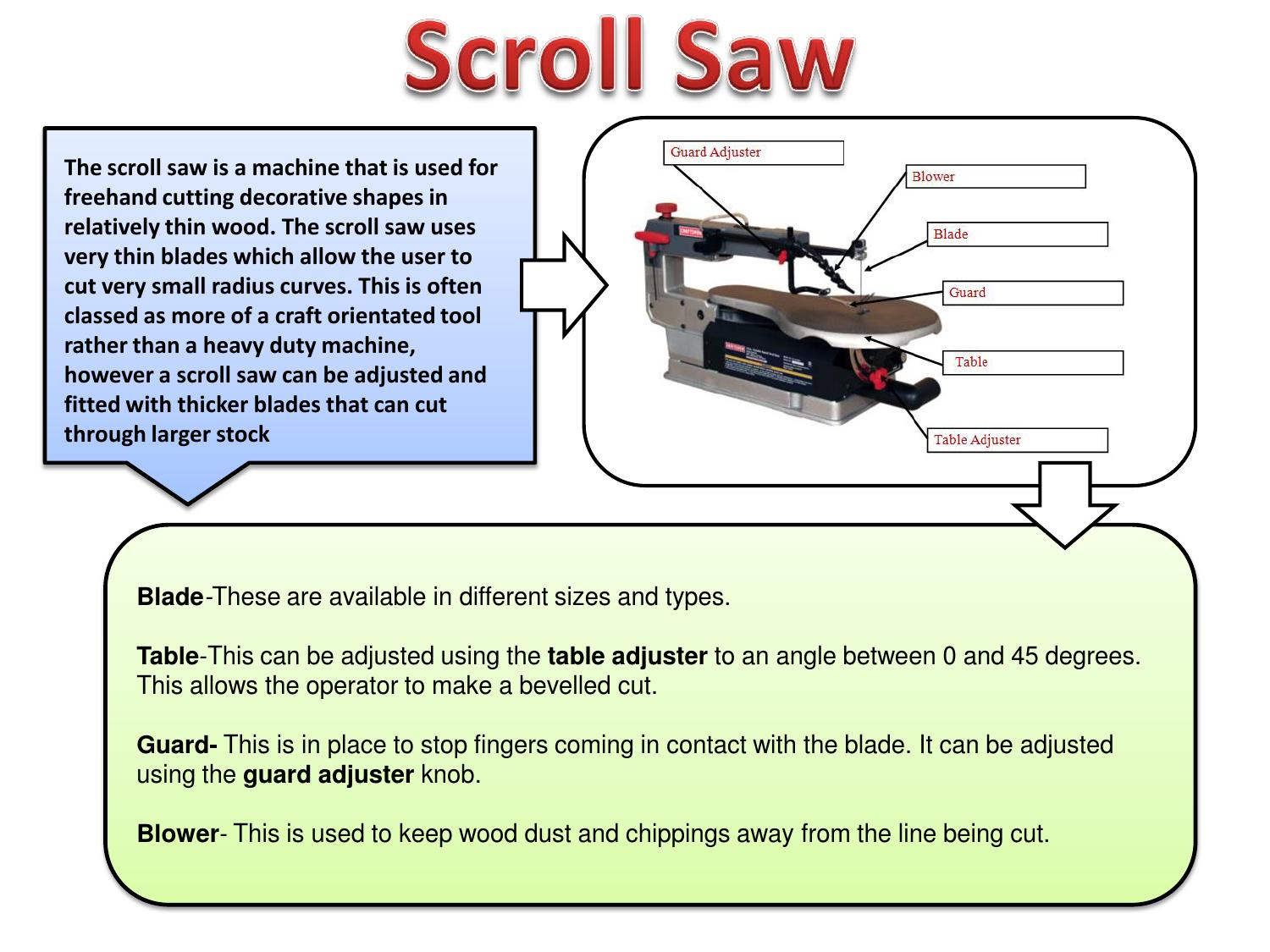 Scroll Saw By Bpptech Issuu Diagram
