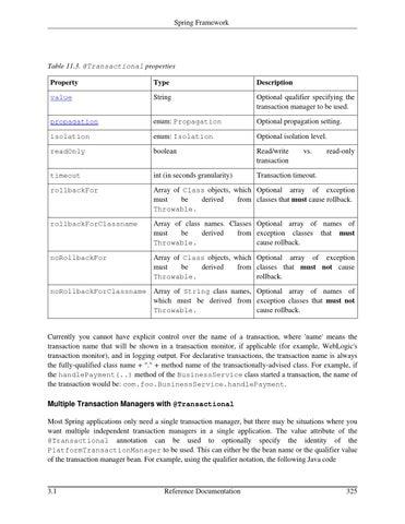 Spring framework reference3 1 3 by Universidad Da Vinci - issuu