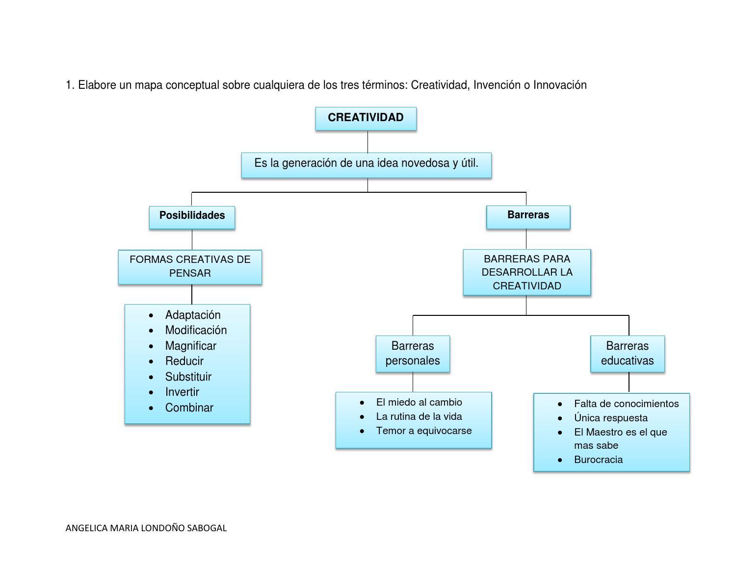 tres charlas a sociedades médicas pdf gratis