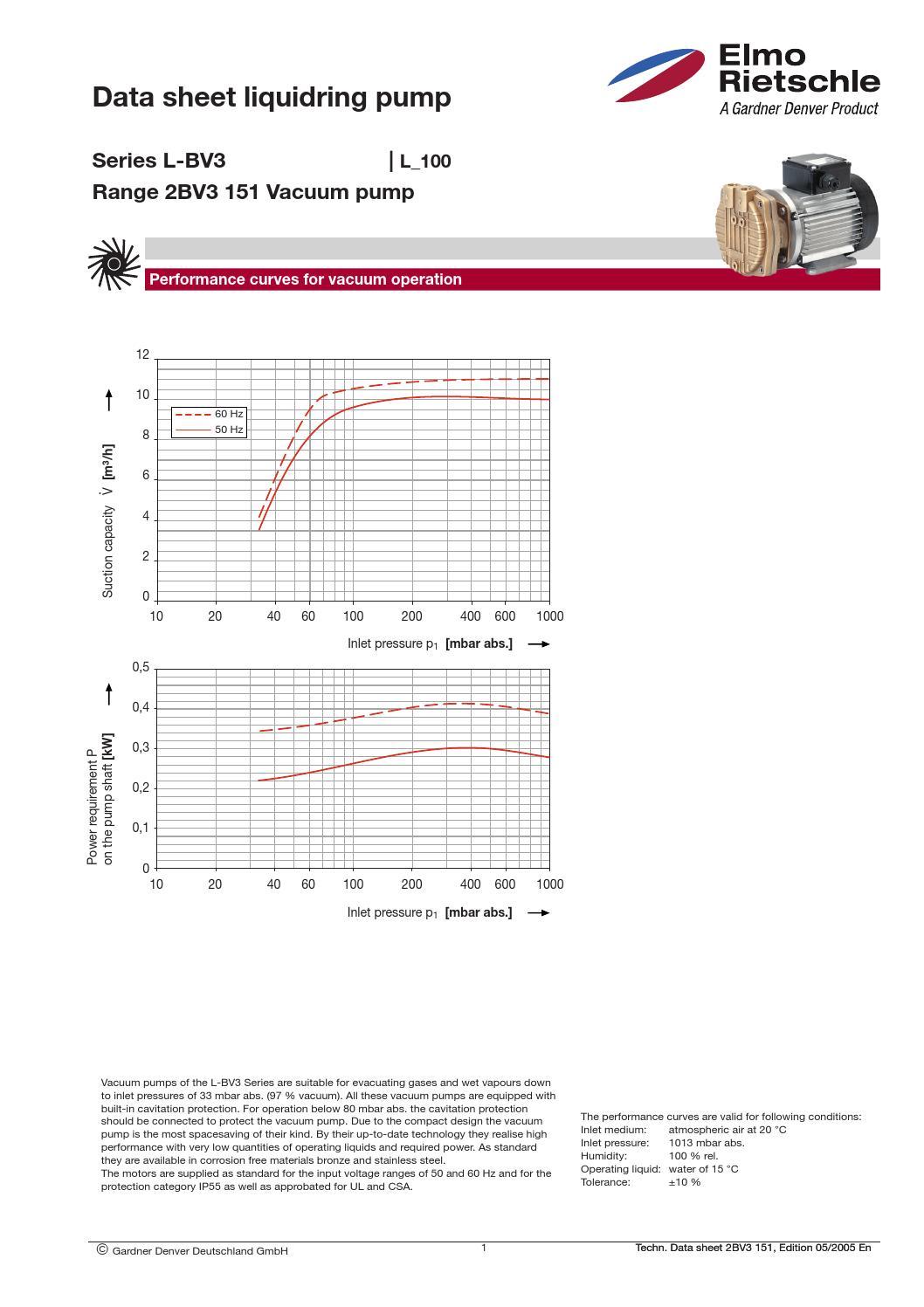 Dabl L Bv3 V En By Scmi Tunisie Issuu Gardner Denver Motor Wiring Diagrams