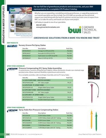 Irrigation Water Supplies