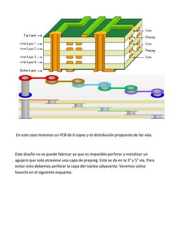 diseño y fabricación de circuitos impresos con altium designer