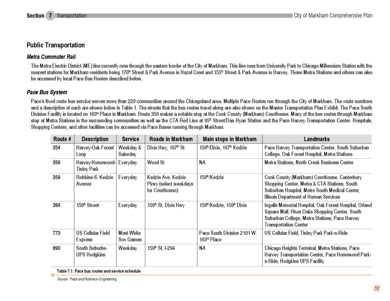 city of markham comprehensive plan by teska associates, inc. - issuu