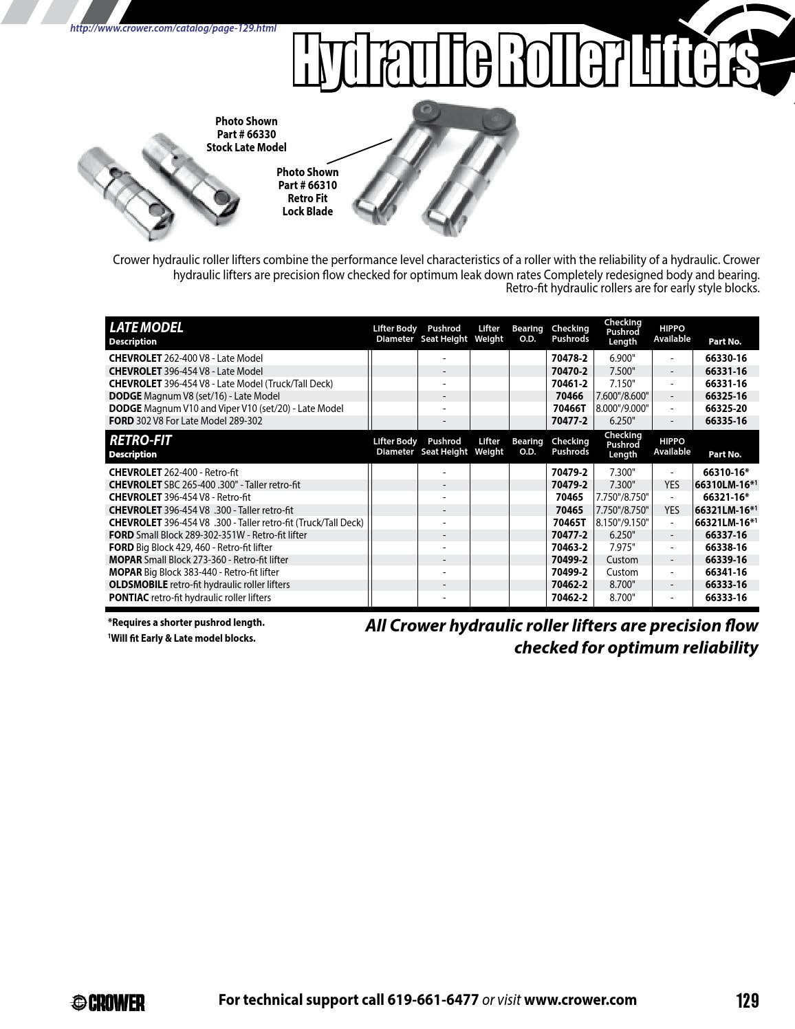 Crower 66915X980-16 Solid Lifter Set for Small Block Ford with Coolface Oiling Set of 16