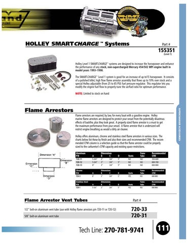 WEIAND catalog by Holley Performance - issuu