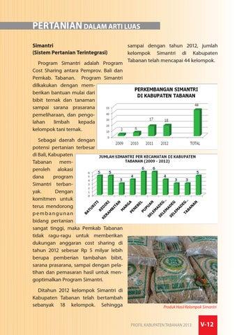 Profil Kabupaten Tabanan By Wayan Dwitanaya Issuu