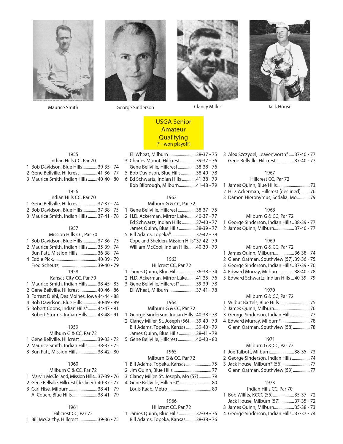 US Womens Amateur Public Links Qualifying History by Matt
