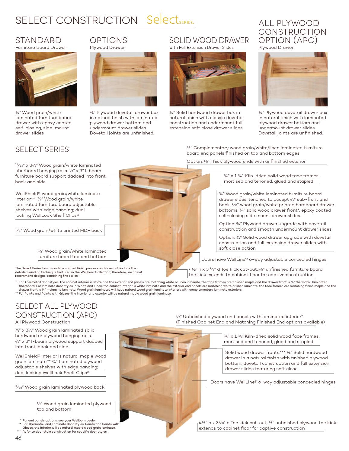 Start With A Beautiful Finish by Wellborn Cabinet Inc. - issuu