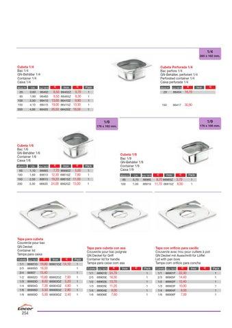 AJParts New 15.6 LED Screen for HP Pavilion 15-G094SA WXGA HD Slim Display Panel 40 Pin Glossy Finish For Sale