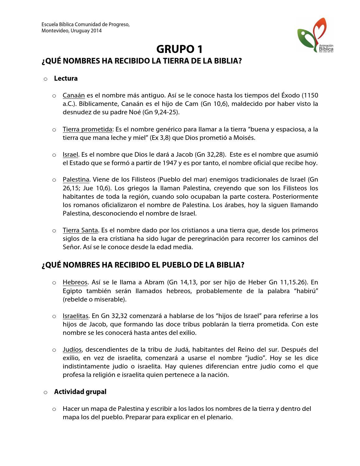 Nombres De La Tierra Y El Pueblo By Inpas Issuu