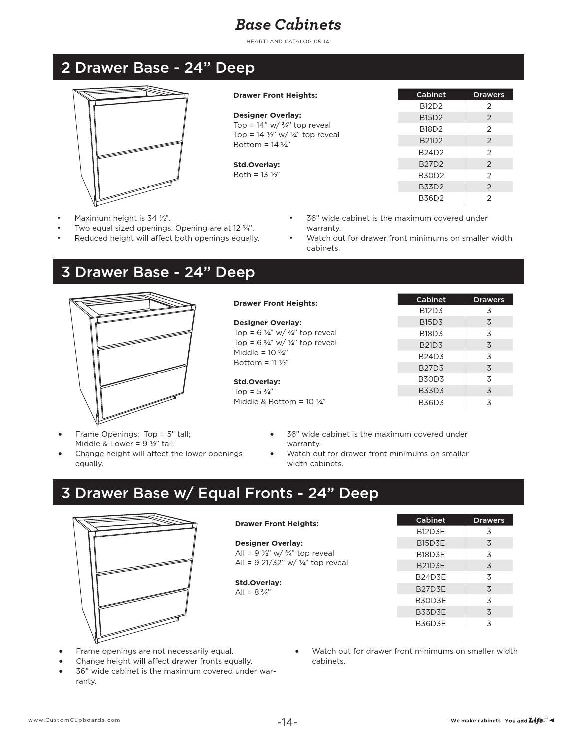 Picture of: Cci Heartland Catalog 0813 By Custom Cupboards Issuu