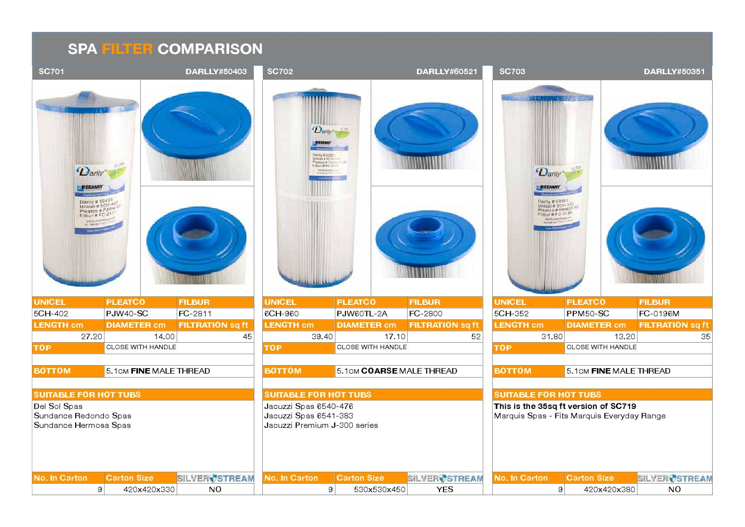 C-4310 FC-3077 Sold as a pair Darlly PWW10-40101 Hot Tub Spa Filters SC750