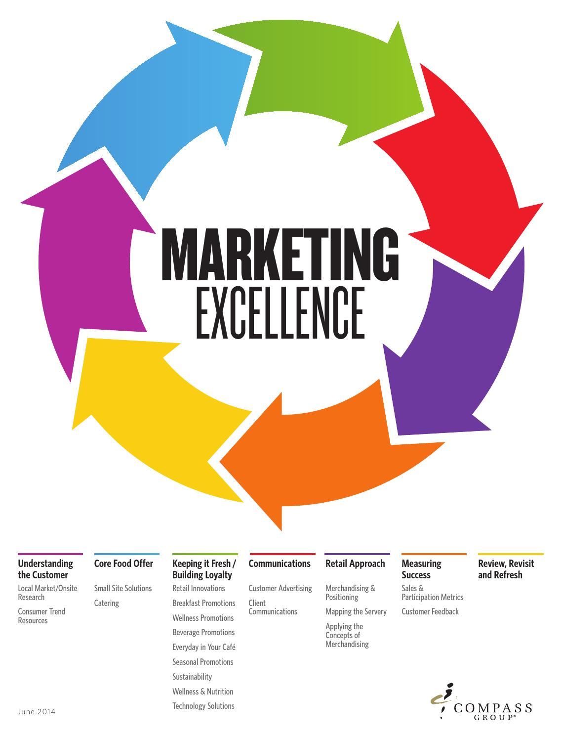 marketing excellence By amanda mackenzie foreword amanda mackenzie, president of the marketing society and chief marketing & communications officer at aviva marketing excellence can drive.