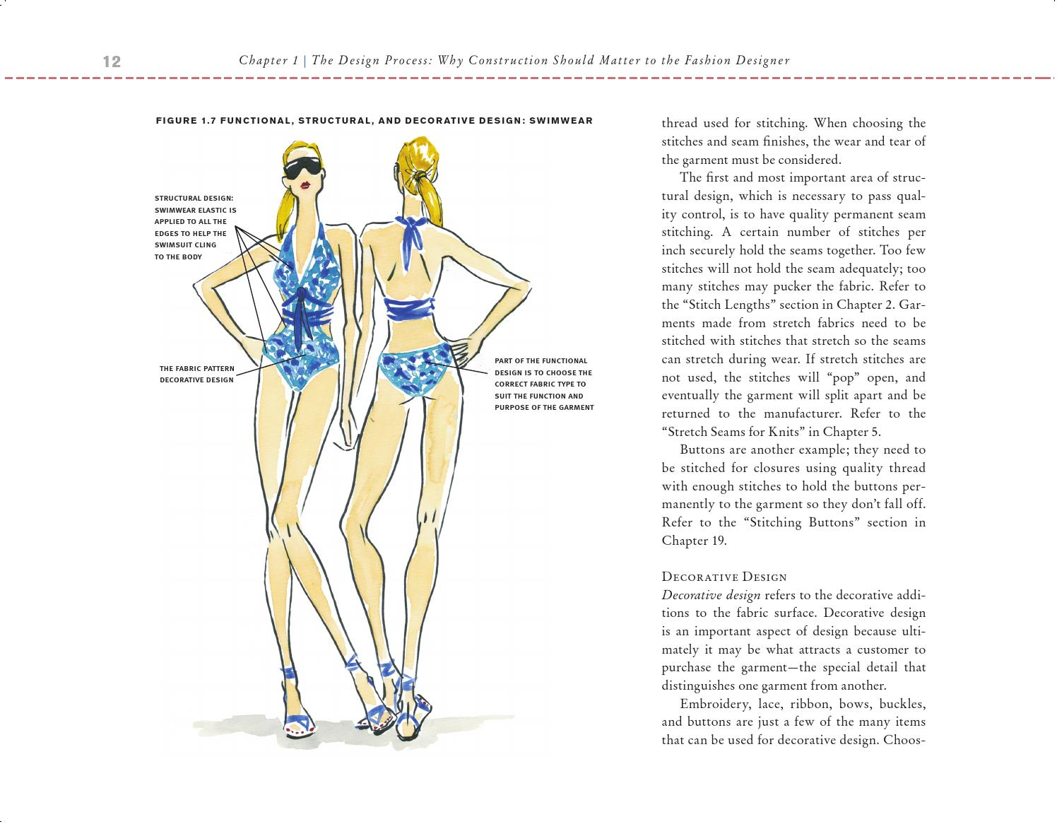 Professional Sewing Techniques For Designers 2nd Edition By Julie