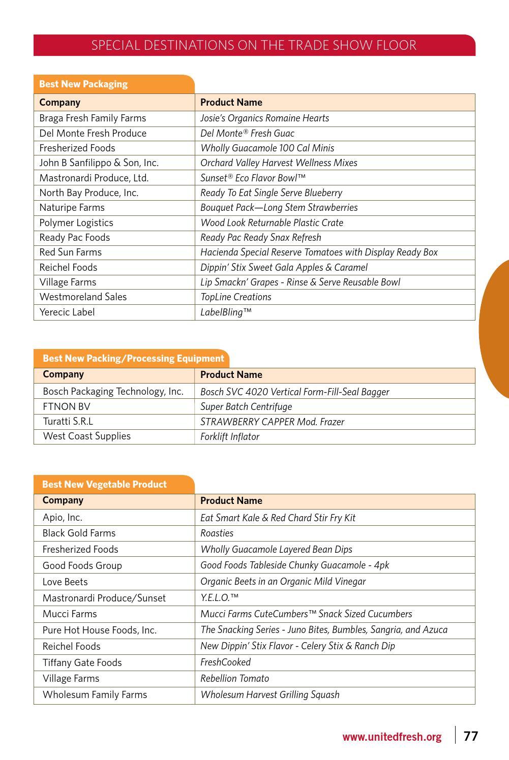 United Fresh 2014 Show Guide by United Fresh - issuu