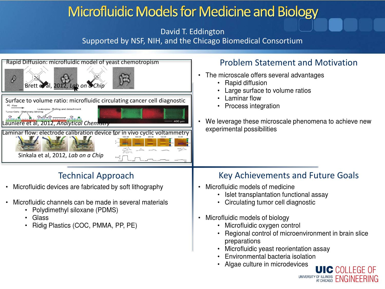 Materials Nanotechnology Thrust Area By Uic College Of Engineering Seismic Radio Beaconthreshold Circuit Issuu