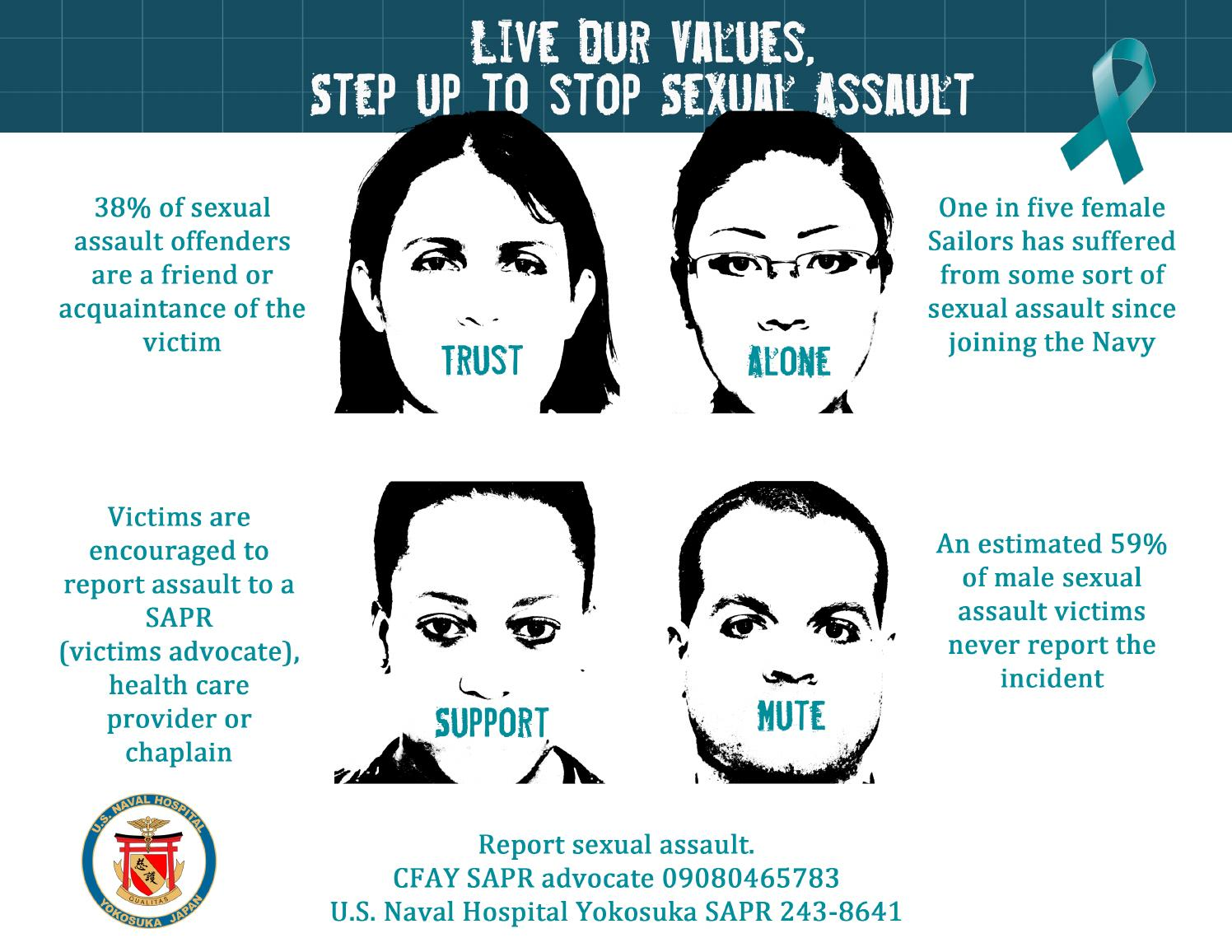 Sexual Assault Awareness Month Poster by U S  Naval Hospital