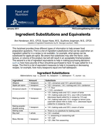 Ingredient Substitutions and Equivalents by Utah State