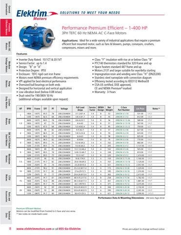 Elektrim Motor Electric Motor 2014 Catalog by Toolmex Industrial ...