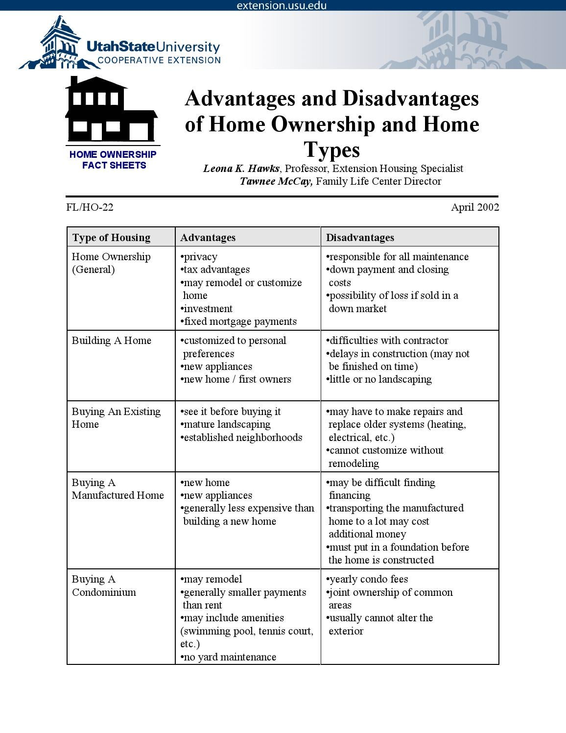 Advantages and Disadvantages of Home Ownership and Home