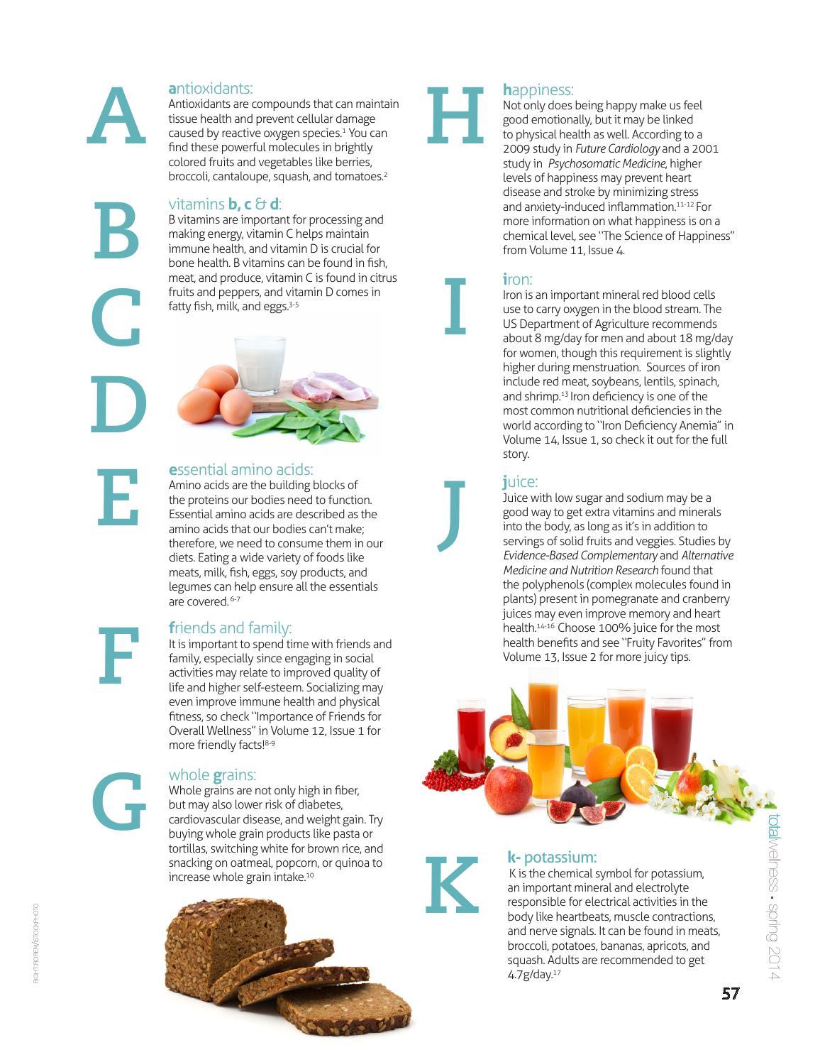 Back to Basics by Total Wellness Magazine - issuu
