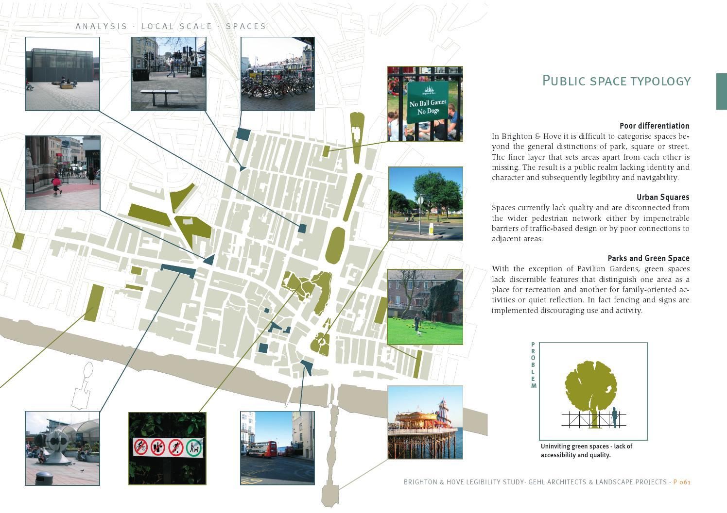 Urban Landscape Design City Gardens Public Spaces