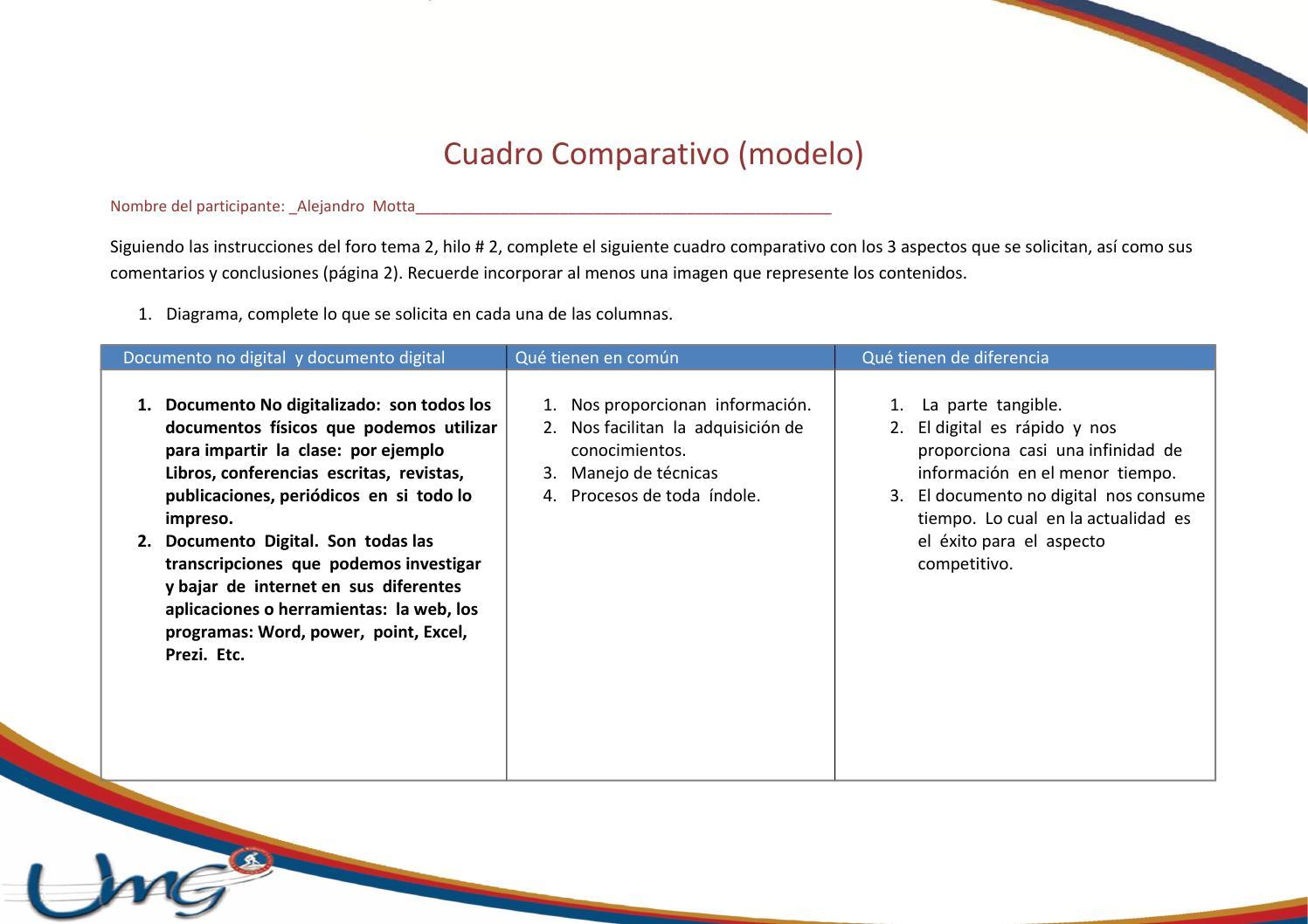 Cuadro comparativo tarea individual tema 2 by Alejandro